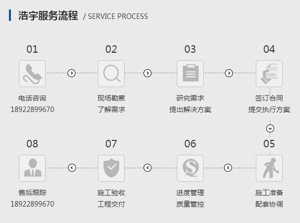 浩宇施工流程图.png